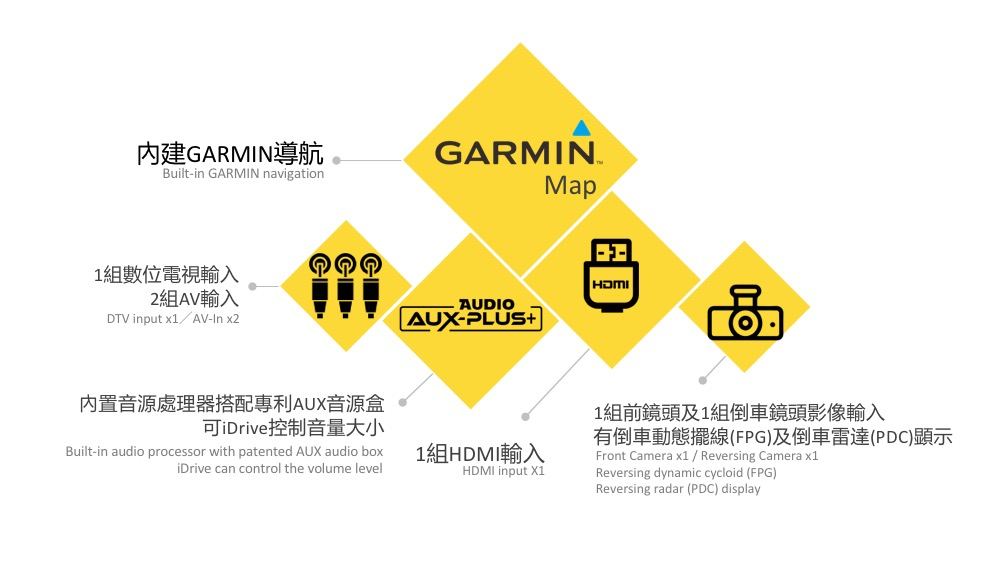 Mercedes-Benz-Garmin