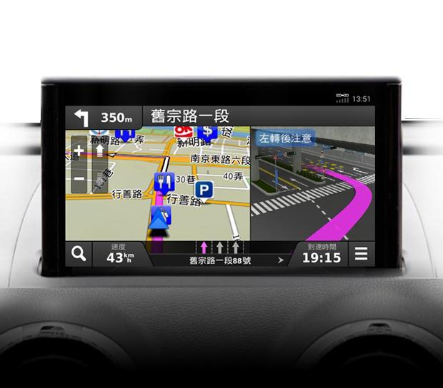 複雜路口3D實景